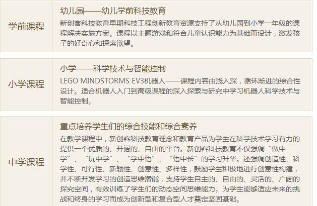 新创客机器人教育加盟,新创客机器人教育加盟条件_1