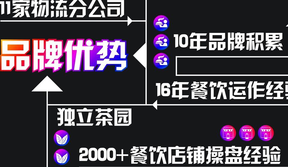 港饮之港奶茶加盟连锁,港饮之港奶茶多少钱_5